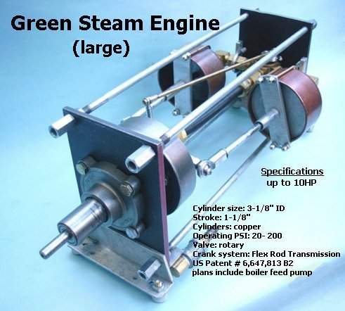 Specifications for Engine in Plans: